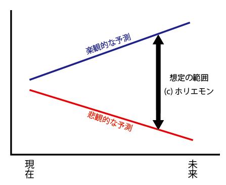 image2009050301